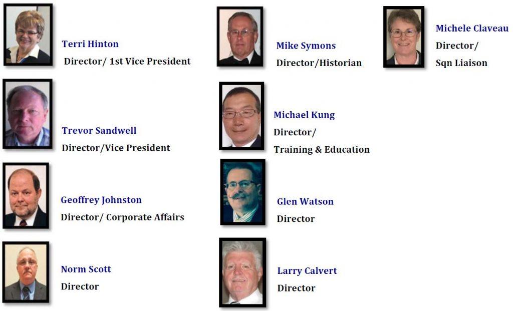 2019-2020 BCPC Directors